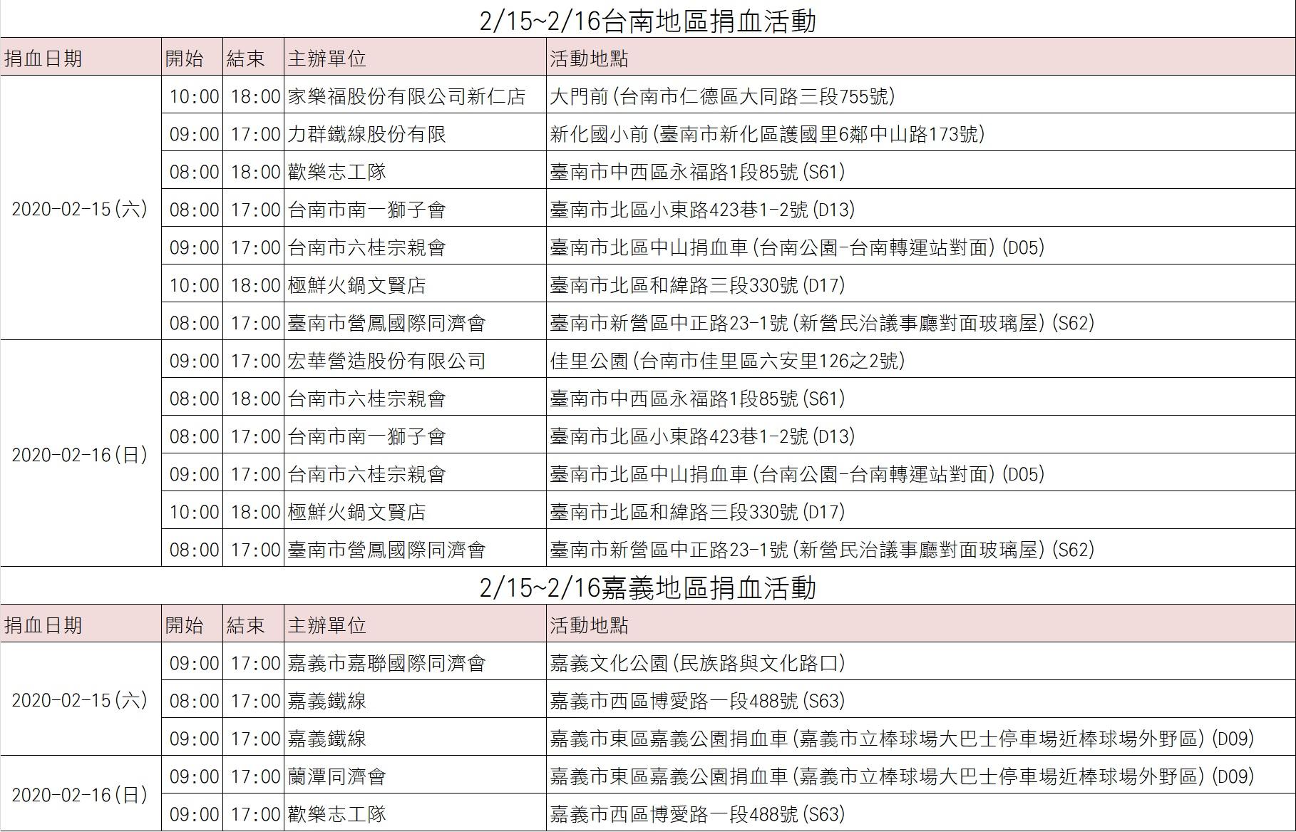 【熱血活動】2/15~2/16雲嘉南地區捐血活動